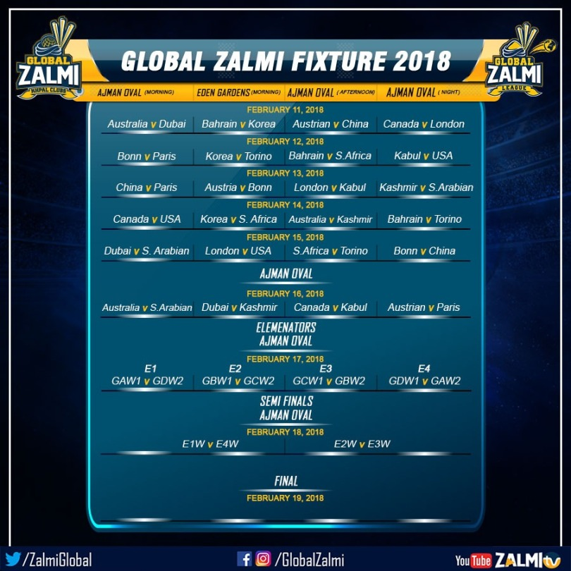 GZL Fixture